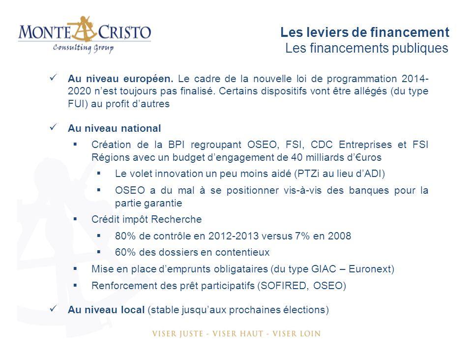 Les leviers de financement Les financements publiques Au niveau européen.