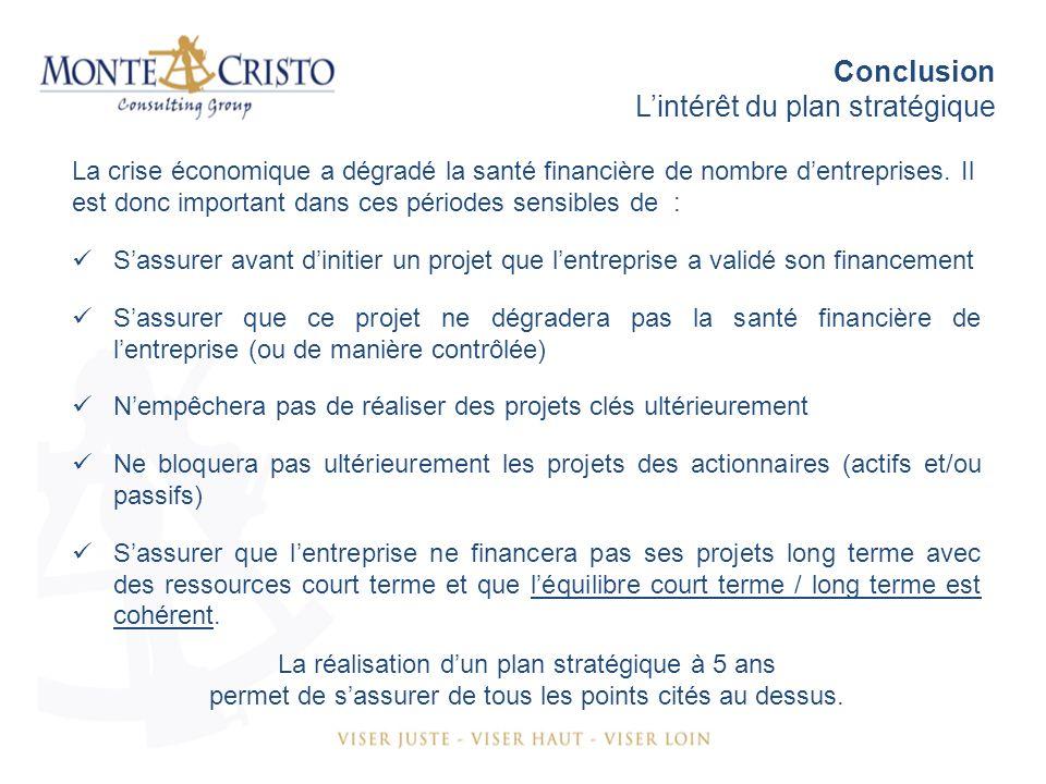 Conclusion Lintérêt du plan stratégique La crise économique a dégradé la santé financière de nombre dentreprises.