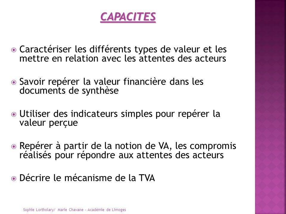 Caractériser les différents types de valeur et les mettre en relation avec les attentes des acteurs Savoir repérer la valeur financière dans les docum
