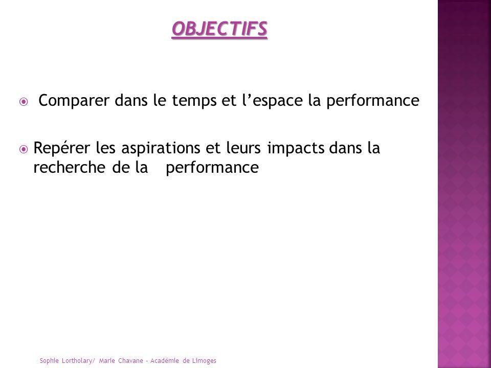 Comparer dans le temps et lespace la performance Repérer les aspirations et leurs impacts dans la recherche de la performance Sophie Lortholary/ Marie