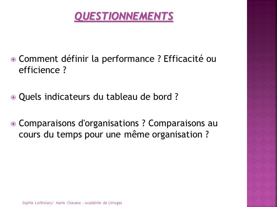 Comment définir la performance ? Efficacité ou efficience ? Quels indicateurs du tableau de bord ? Comparaisons d'organisations ? Comparaisons au cour