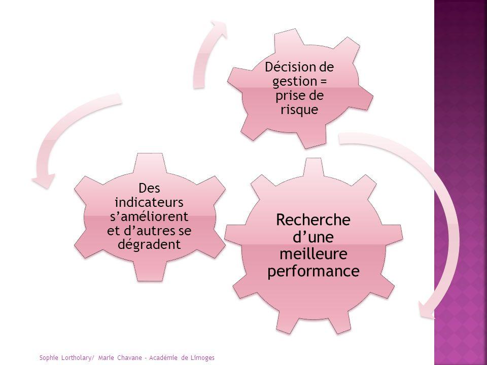 Sophie Lortholary/ Marie Chavane - Académie de Limoges Recherche dune meilleure performance Des indicateurs saméliorent et dautres se dégradent Décisi