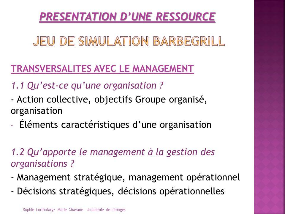 1.1 Quest-ce quune organisation ? - Action collective, objectifs Groupe organisé, organisation - Éléments caractéristiques dune organisation 1.2 Quapp