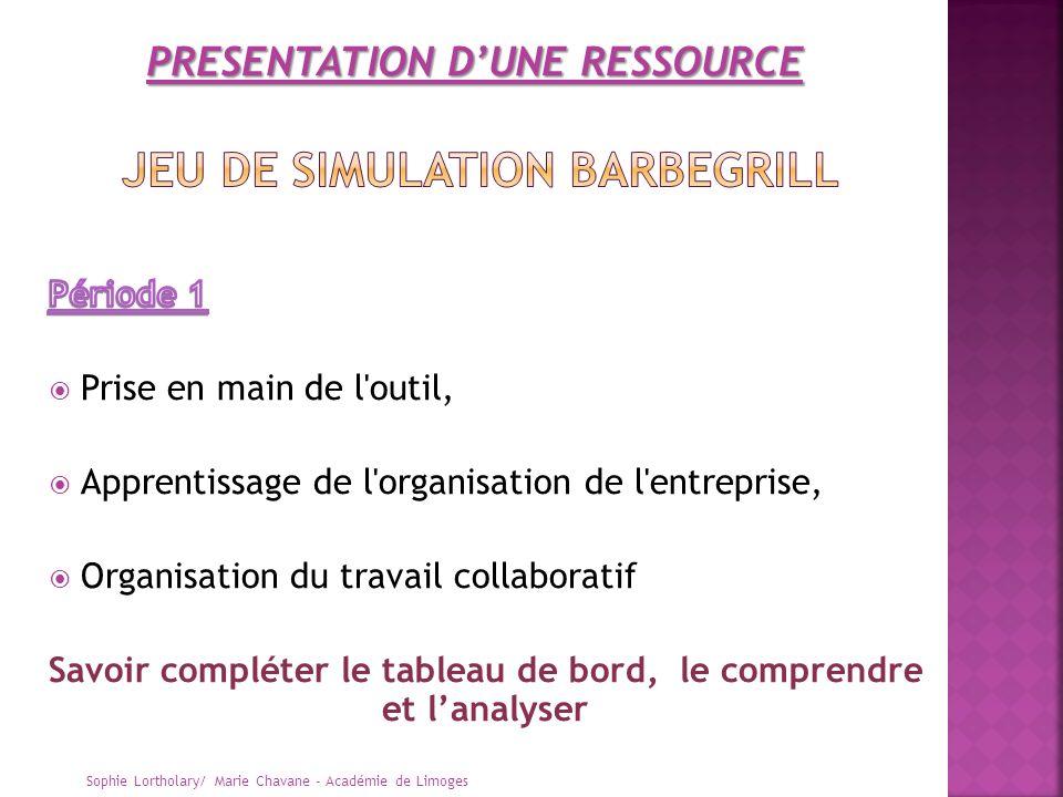 Sophie Lortholary/ Marie Chavane - Académie de Limoges PRESENTATION DUNE RESSOURCE