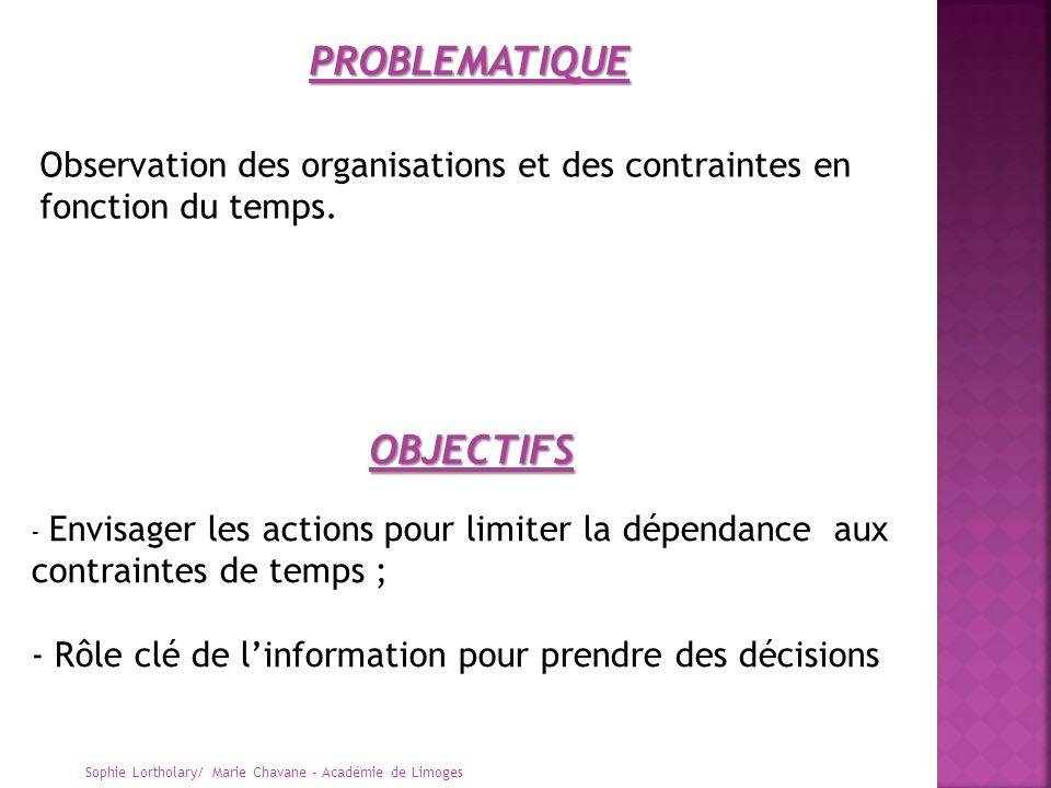 Observation des organisations et des contraintes en fonction du temps. Sophie Lortholary/ Marie Chavane - Académie de Limoges PROBLEMATIQUE OBJECTIFS