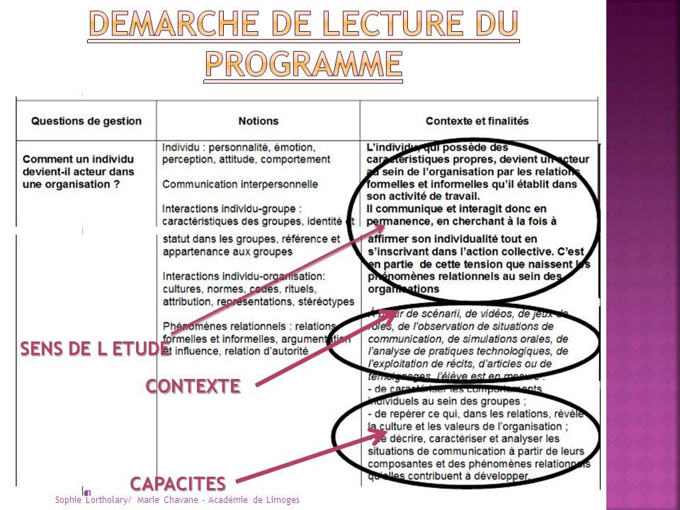 SENS DE L ETUDE CONTEXTE CAPACITES Sophie Lortholary/ Marie Chavane - Académie de Limoges