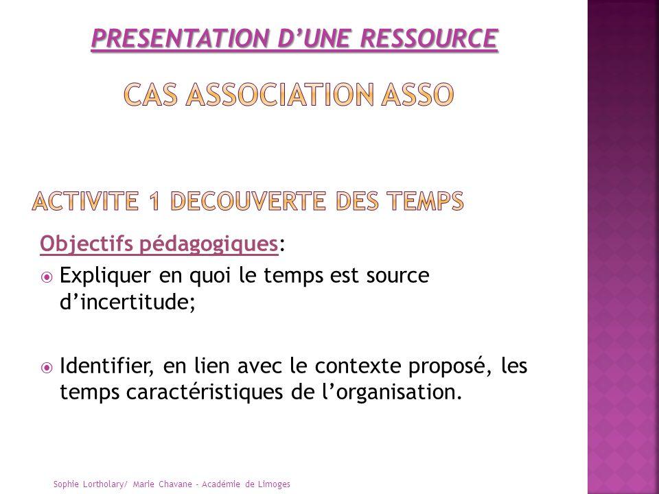 Objectifs pédagogiques: Expliquer en quoi le temps est source dincertitude; Identifier, en lien avec le contexte proposé, les temps caractéristiques d