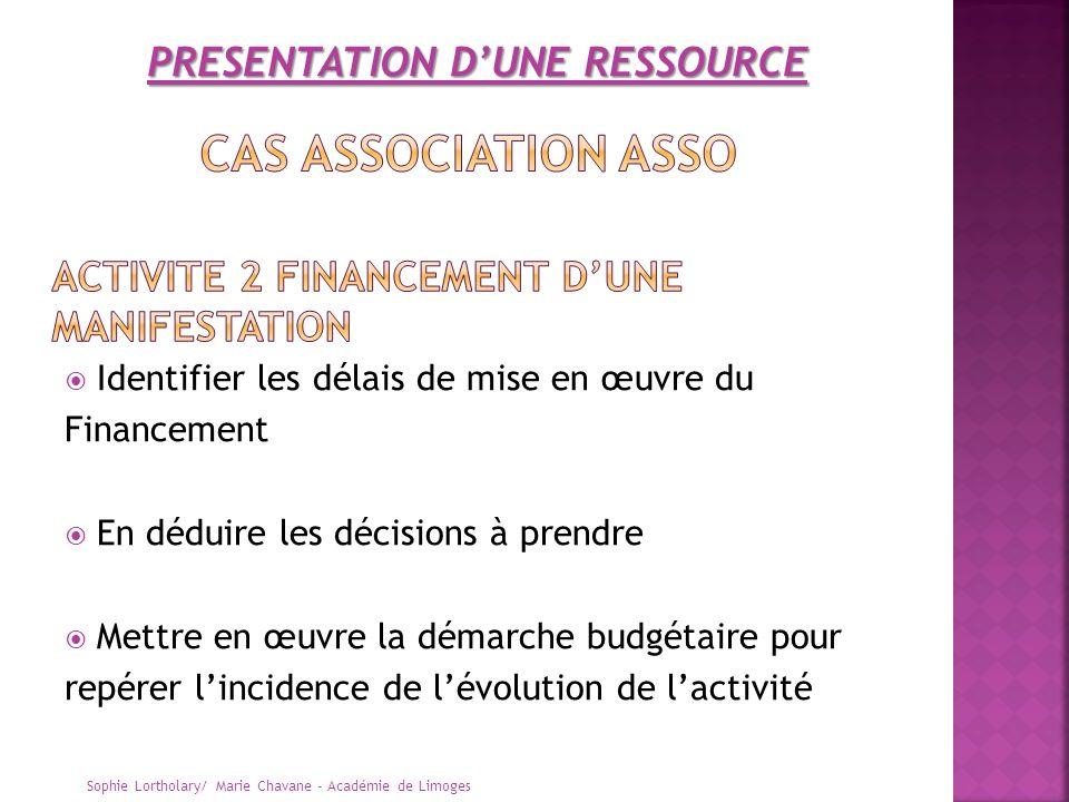 Identifier les délais de mise en œuvre du Financement En déduire les décisions à prendre Mettre en œuvre la démarche budgétaire pour repérer lincidenc