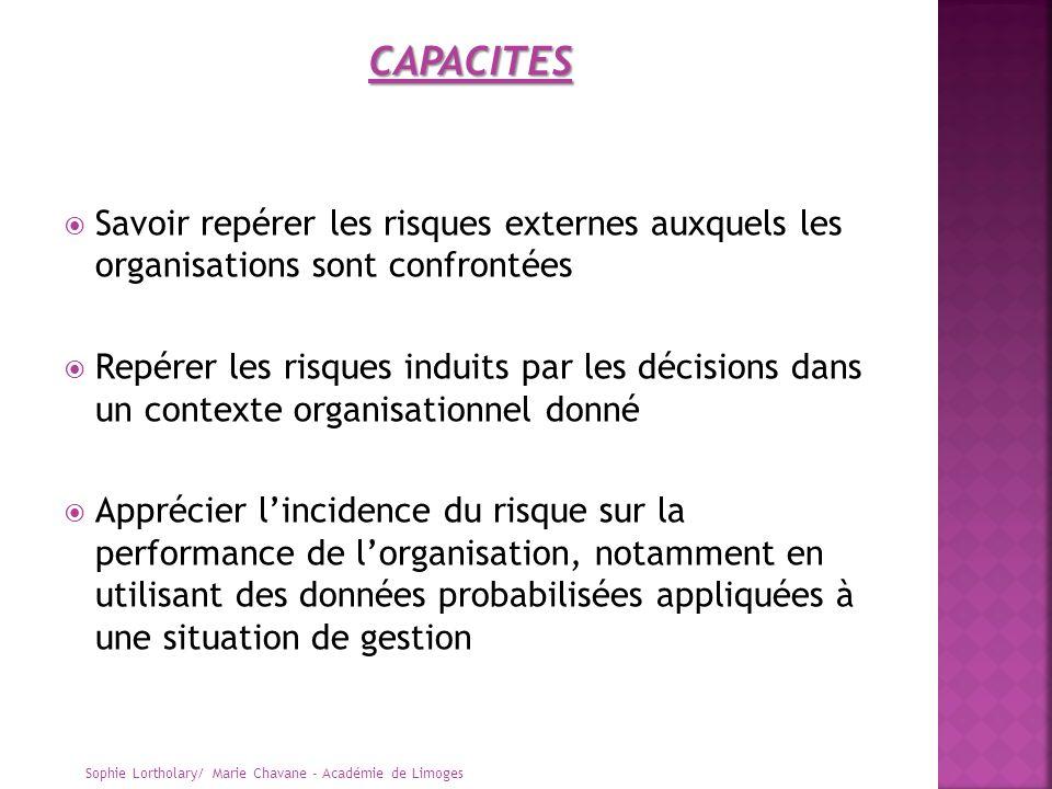 Savoir repérer les risques externes auxquels les organisations sont confrontées Repérer les risques induits par les décisions dans un contexte organis