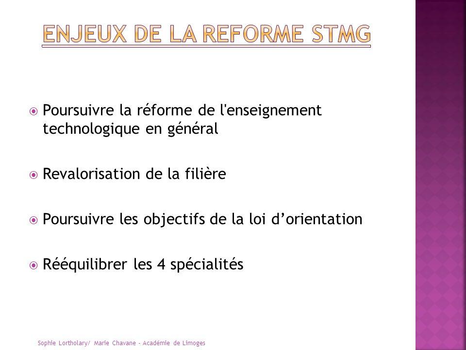 Poursuivre la réforme de l'enseignement technologique en général Revalorisation de la filière Poursuivre les objectifs de la loi dorientation Rééquili