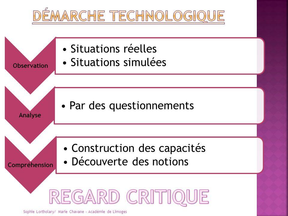 Observation Situations réelles Situations simulées Analyse Par des questionnements Compréhension Construction des capacités Découverte des notions Sop