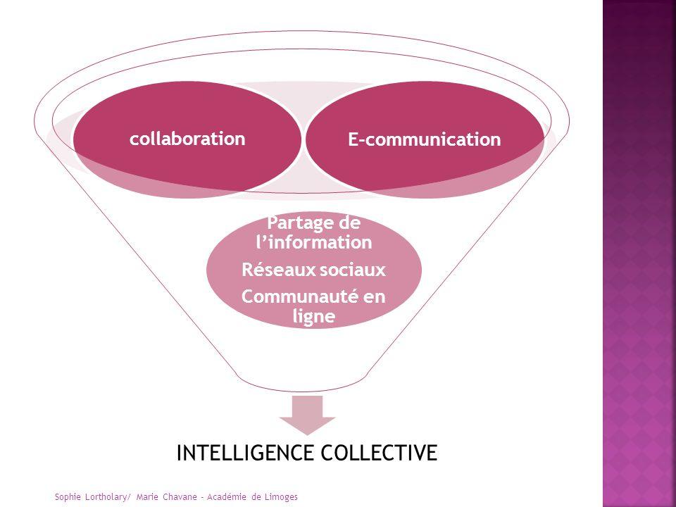 INTELLIGENCE COLLECTIVE Partage de linformation Réseaux sociaux Communauté en ligne collaborationE-communication Sophie Lortholary/ Marie Chavane - Ac