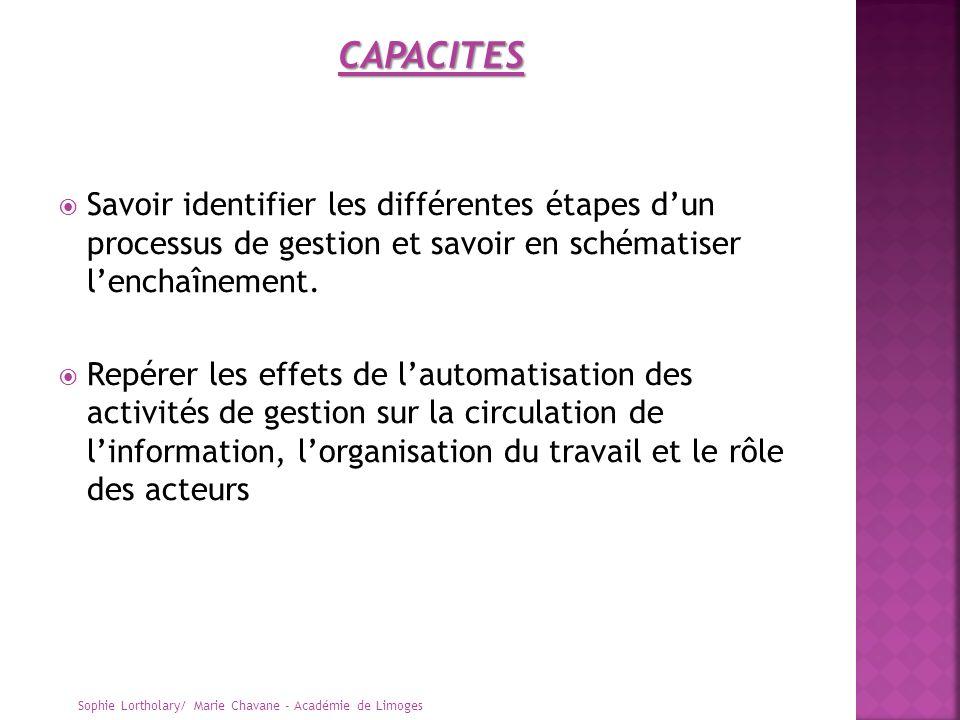 Savoir identifier les différentes étapes dun processus de gestion et savoir en schématiser lenchaînement. Repérer les effets de lautomatisation des ac