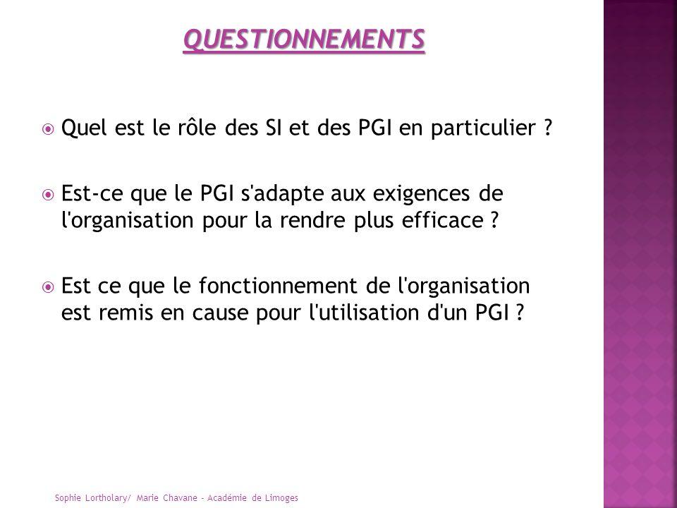 Quel est le rôle des SI et des PGI en particulier ? Est-ce que le PGI s'adapte aux exigences de l'organisation pour la rendre plus efficace ? Est ce q