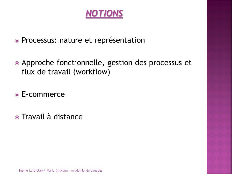 Processus: nature et représentation Approche fonctionnelle, gestion des processus et flux de travail (workflow) E-commerce Travail à distance Sophie L