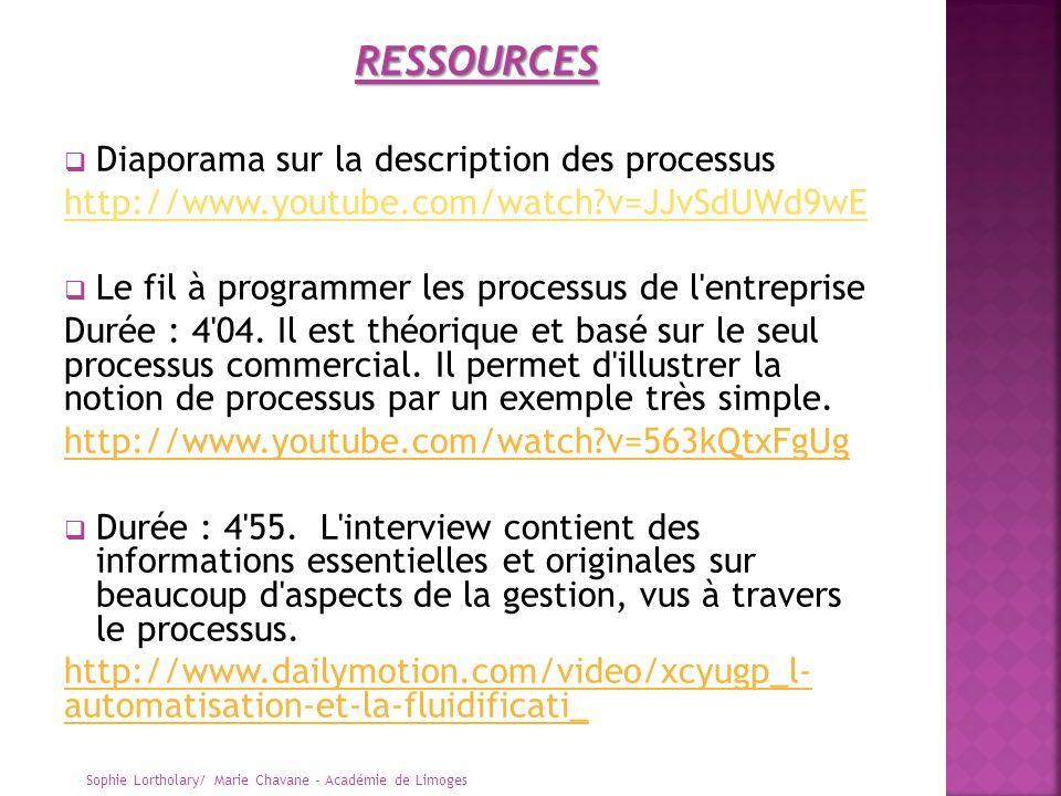 Diaporama sur la description des processus http://www.youtube.com/watch?v=JJvSdUWd9wE Le fil à programmer les processus de l'entreprise Durée : 4'04.