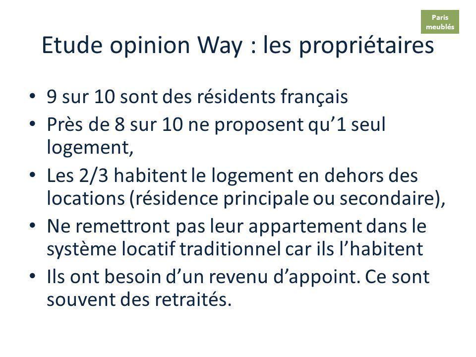 Etude opinion Way : les locataires (suite) 20 %* de séjours pour motifs familiaux Soins médicaux, raisons familiales, divorces, travaux dans la réside