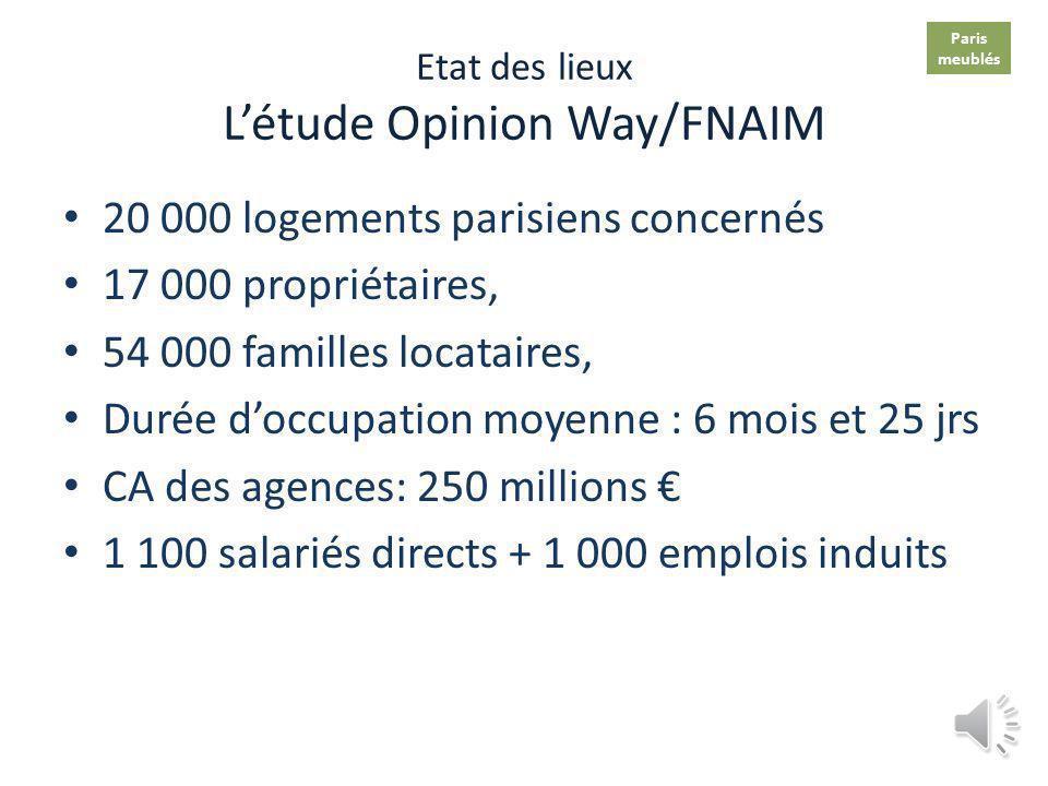 La mairie se trompe de cible Parc total logement parisien: 1 336 208 - Source INSEE. *Source: APUR/ Mairie de Paris