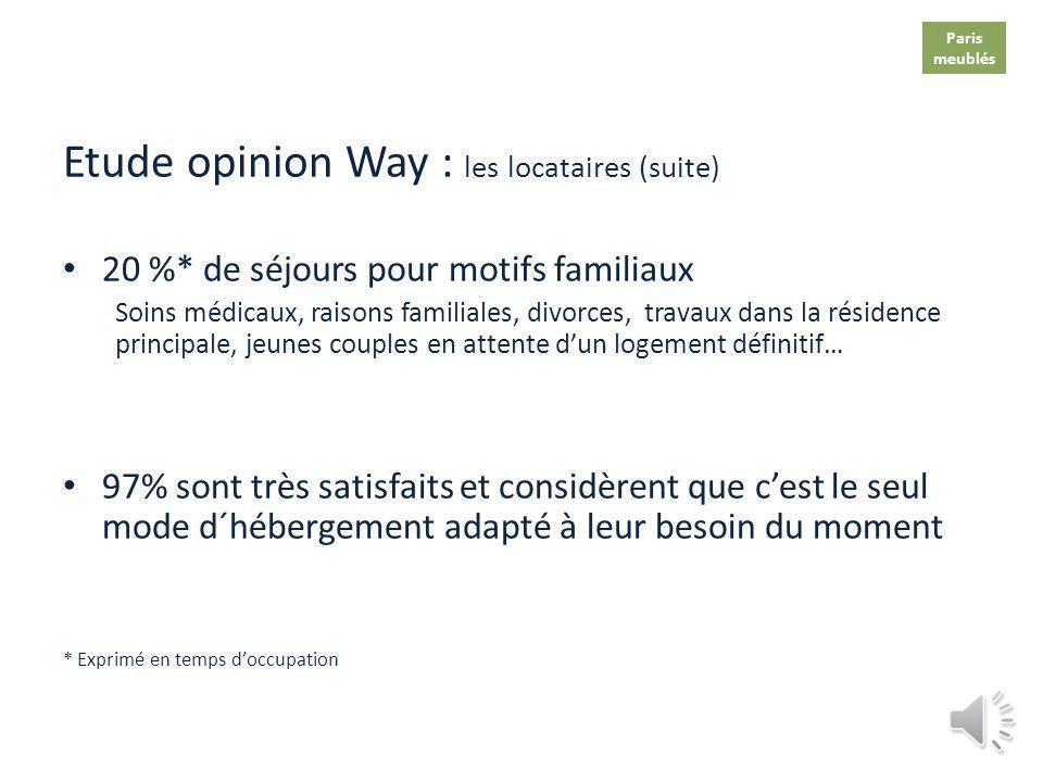 Etude opinion Way : les locataires 40 % sont français Les touristes ne représentent que 4%* des nuitées Séjour moyen : 3 mois – contre 2,7 nuitées pou