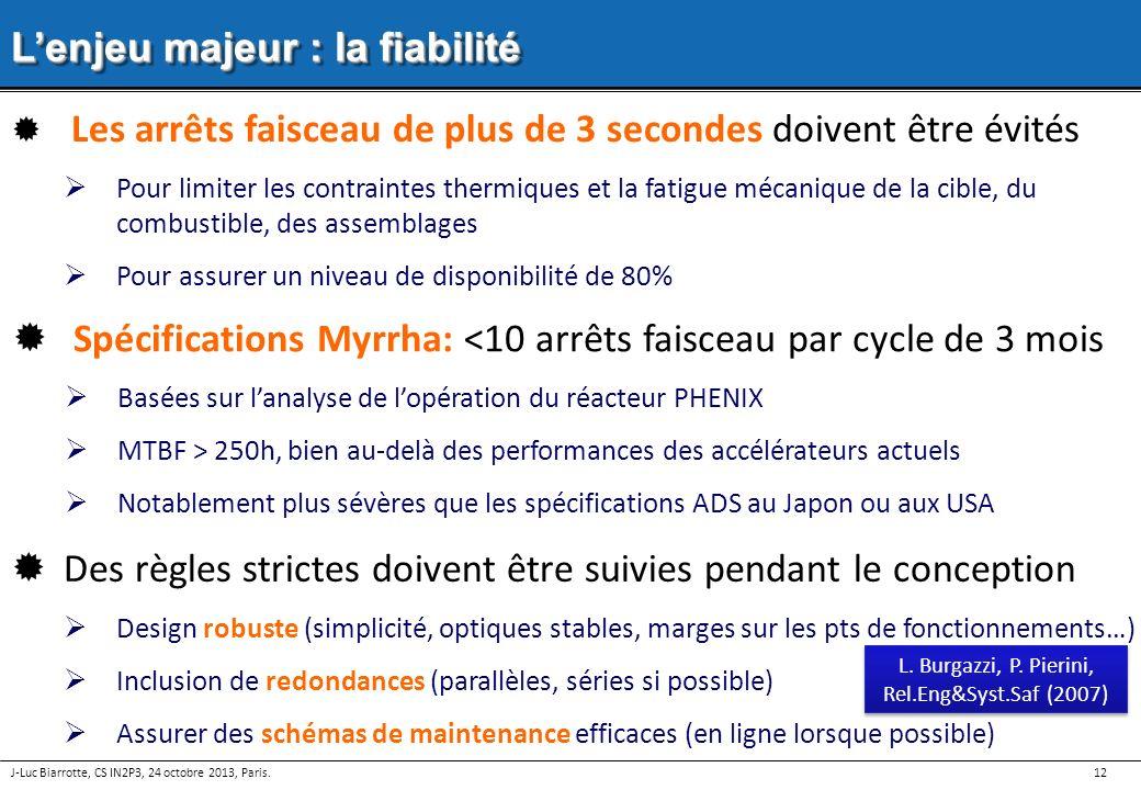 12 Lenjeu majeur : la fiabilité Des règles strictes doivent être suivies pendant le conception Design robuste (simplicité, optiques stables, marges su
