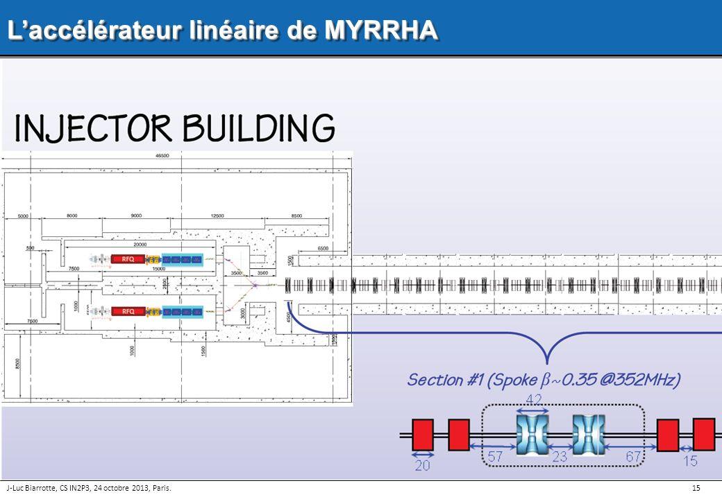 15 Laccélérateur linéaire de MYRRHA J-Luc Biarrotte, CS IN2P3, 24 octobre 2013, Paris.