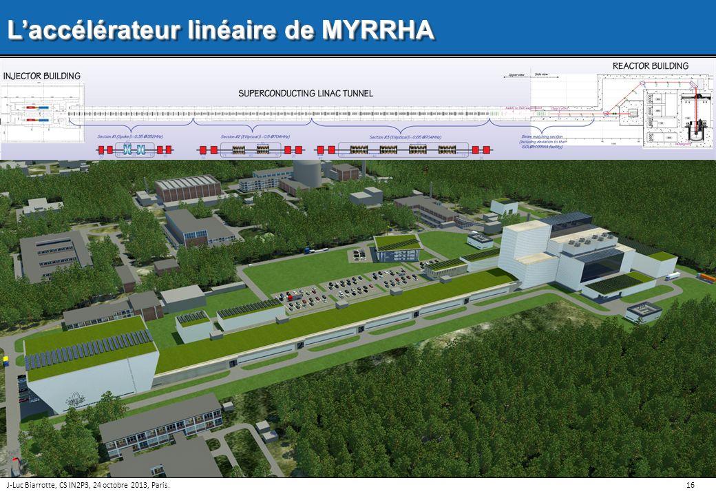 16 Laccélérateur linéaire de MYRRHA J-Luc Biarrotte, CS IN2P3, 24 octobre 2013, Paris.