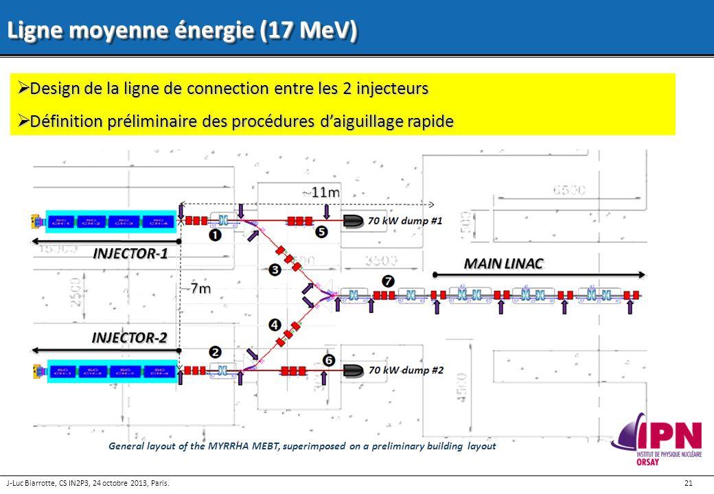 21 J-Luc Biarrotte, CS IN2P3, 24 octobre 2013, Paris. Ligne moyenne énergie (17 MeV) Design de la ligne de connection entre les 2 injecteurs Design de
