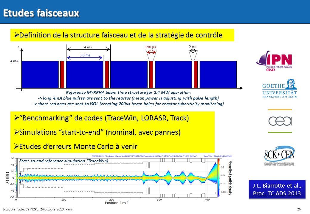 26 J-Luc Biarrotte, CS IN2P3, 24 octobre 2013, Paris. Etudes faisceaux Benchmarking de codes (TraceWin, LORASR, Track) Benchmarking de codes (TraceWin