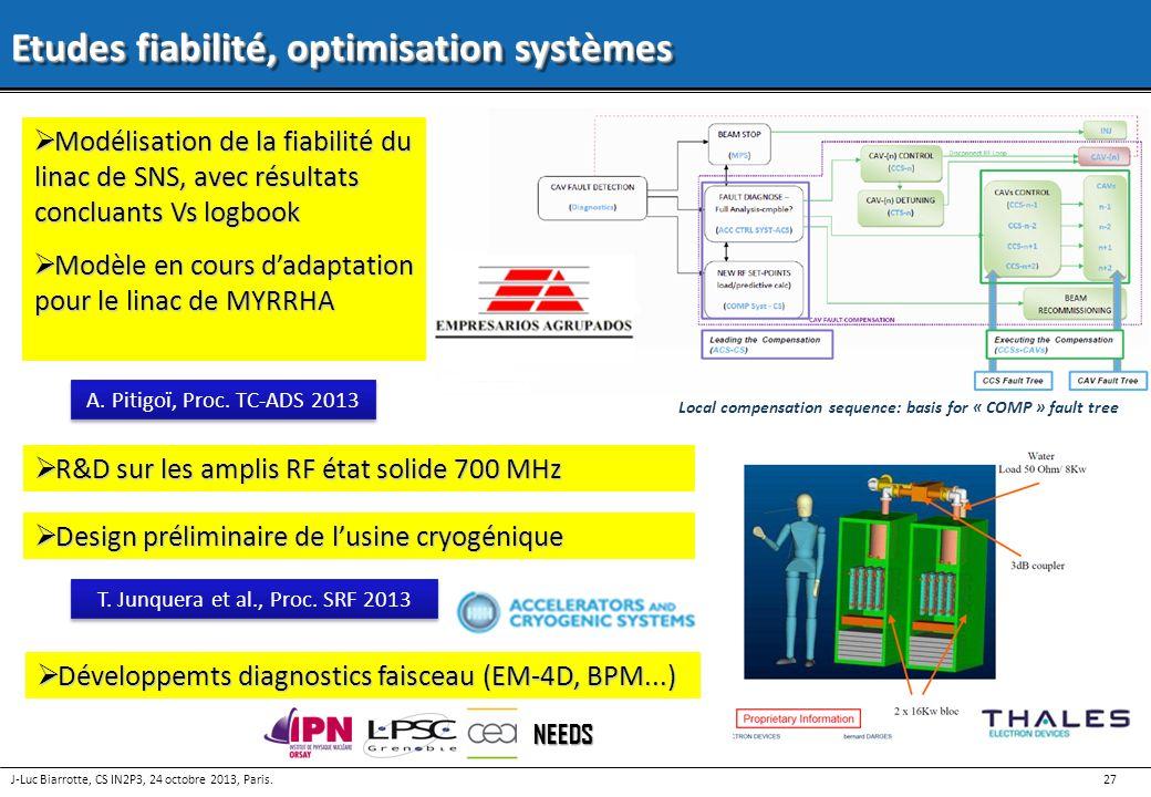 27 J-Luc Biarrotte, CS IN2P3, 24 octobre 2013, Paris. Etudes fiabilité, optimisation systèmes Modélisation de la fiabilité du linac de SNS, avec résul