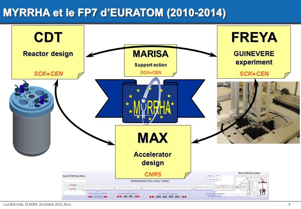 4 MARISA Support action SCKCEN MYRRHA et le FP7 dEURATOM (2010-2014) FREYA GUINEVERE experiment SCKCEN CDT Reactor design SCKCEN MAX Accelerator desig