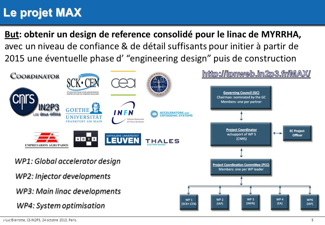 5 WP1: Global accelerator design WP2: Injector developments WP3: Main linac developments WP4: System optimisation But: obtenir un design de reference