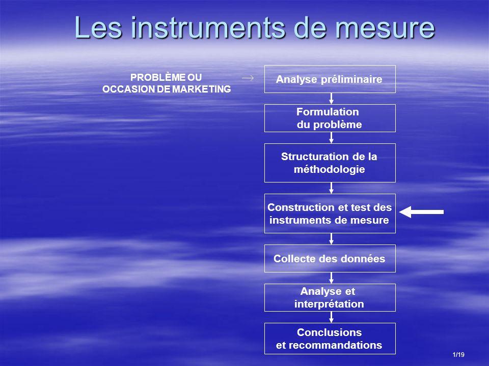 Les instruments de mesure PROBLÈME OU OCCASION DE MARKETING Analyse préliminaire Formulation du problème Structuration de la méthodologie Construction