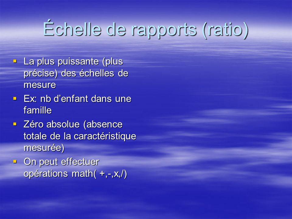 Échelle de rapports (ratio) La plus puissante (plus précise) des échelles de mesure La plus puissante (plus précise) des échelles de mesure Ex: nb den