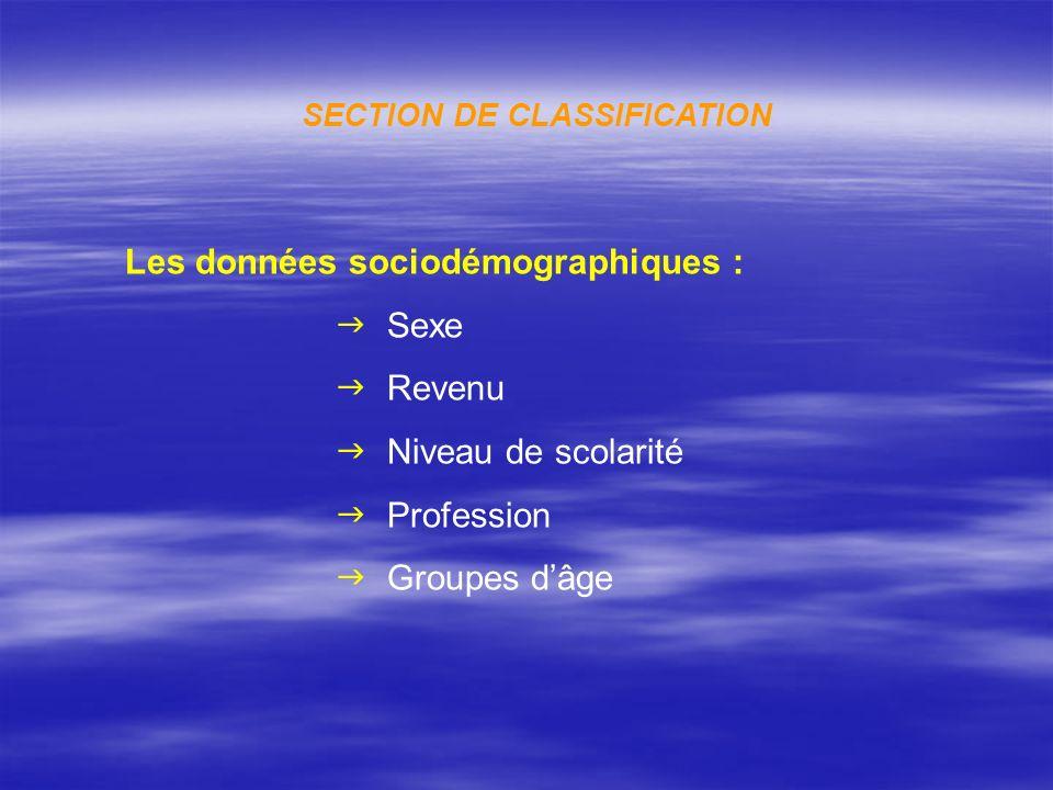 Les données sociodémographiques : Sexe Revenu Niveau de scolarité Profession Groupes dâge SECTION DE CLASSIFICATION