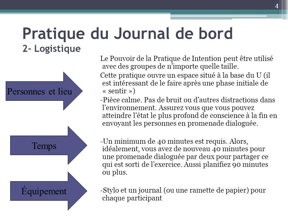 Pratique du Journal de bord 2- Logistique Le Pouvoir de la Pratique de Intention peut être utilisé avec des groupes de nimporte quelle taille. Cette p
