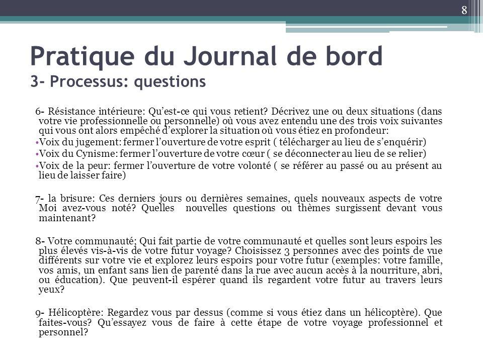 Pratique du Journal de bord 3- Processus: questions 6- Résistance intérieure: Quest-ce qui vous retient? Décrivez une ou deux situations (dans votre v