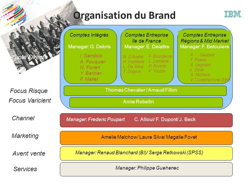 Avent vente Manager: Renaud Blanchard (BI)/ Serge Retkowski (SPSS) Services Manager: Philippe Guehenec Comptes IntégrésComptes Entreprise Ile de Franc