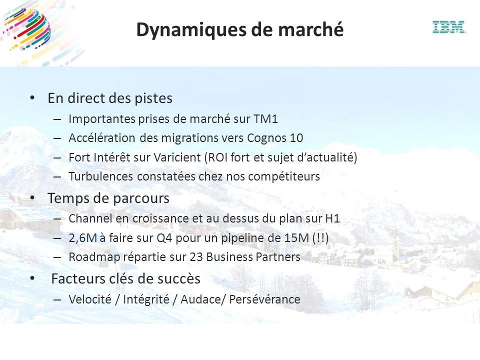 Dynamiques de marché En direct des pistes – Importantes prises de marché sur TM1 – Accélération des migrations vers Cognos 10 – Fort Intérêt sur Varic
