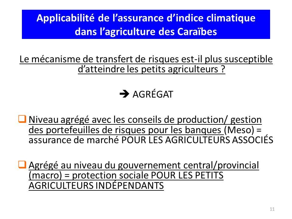 11 Applicabilité de lassurance dindice climatique dans lagriculture des Caraïbes Le mécanisme de transfert de risques est-il plus susceptible datteind