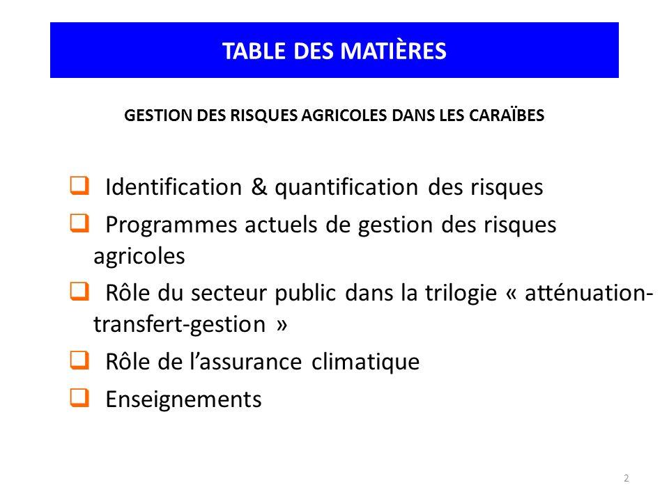 2 TABLE DES MATIÈRES Identification & quantification des risques Programmes actuels de gestion des risques agricoles Rôle du secteur public dans la tr