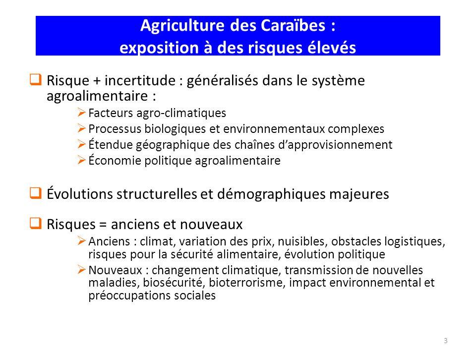 3 Agriculture des Caraïbes : exposition à des risques élevés Risque + incertitude : généralisés dans le système agroalimentaire : Facteurs agro-climat