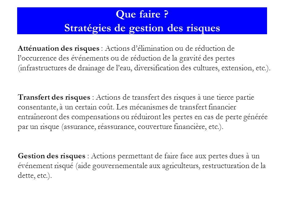 Que faire ? Stratégies de gestion des risques Atténuation des risques : Actions délimination ou de réduction de loccurrence des événements ou de réduc