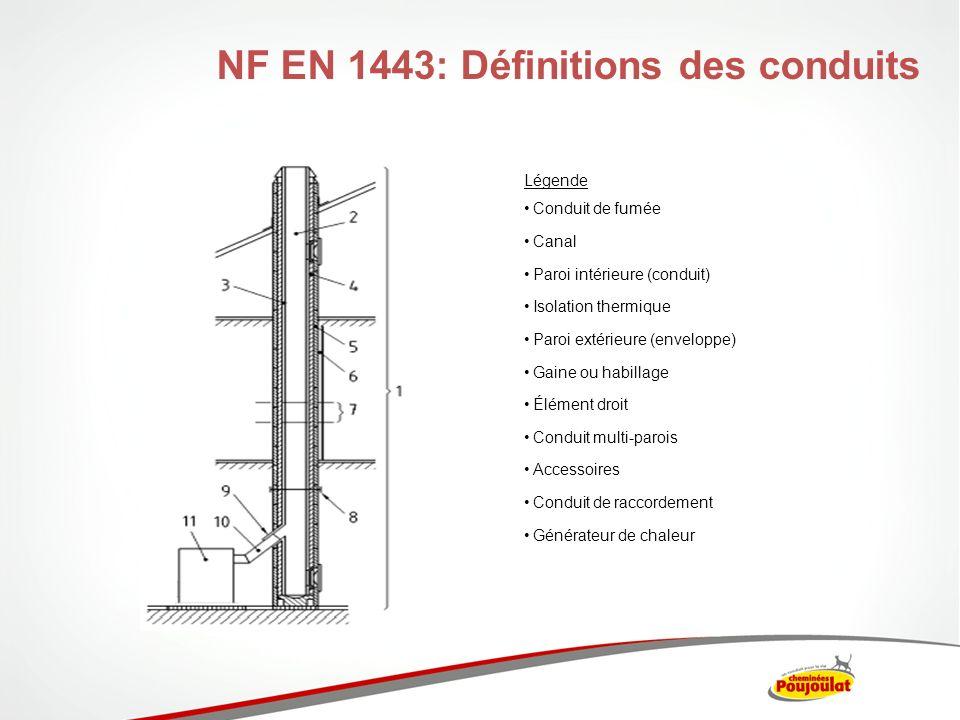 NF EN 1443: Classification des ouvrages Suivant norme CE Les conduits doivent être classés en fonction des caractéristiques de performance suivantes: Température (T080 àT600) Pression (N1, N2, P1, P2, H1, H2) Résistance aux condensats (W, D) Résistance à la corrosion (1, 2, 3) Résistance au feu de cheminée et distance de sécurité par rapport aux matériaux combustibles (Oxx, Gxx)