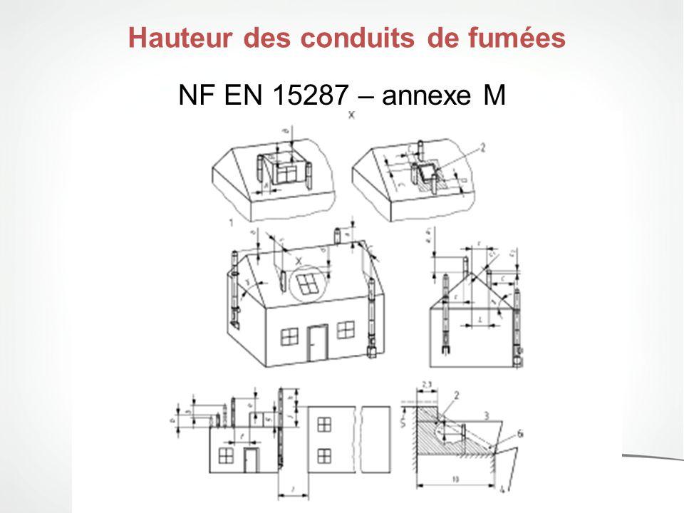 Puissance Thermique en kW Arrêté de Référence Dépassement ObstacleObstacle (X) et distance à prendre en compte 70kW 22 octobre 1969 0,4m 1,2 m 1,0m Au-dessus dun obstacle dans les 8 mètres Si pente toiture <15° Acrotères terrasse 70 kW à 2000 kW NF EN 15287 0,4 m Bois/fioul: 1,00m Gaz 0,6m Pente toiture > 20% Pente toiture < 20% ou toit terrasse ou Bois, fioul: 2,30m Gaz: 1,50m Si pas de dépassement du bâtiment, Distance mini horizontale / toiture Arrêté du 20 juin 1975 abrogé Hp Fonction de plusieurs paramètres Dépend de la configuration des lieux (obstacle), du combustible, du type dappareils (traditionnel/condensation), du niveau de pollution de la zone Installation classées ICPE (Installations classées pour la protection de lenvironnement) 2 à 3 mEn fonction du classement du bâtiment et du combustible 2 MW à 20 MW Arrêté PIC 20/07/1997 et 10/08/1998 5 m + Prise en compte de la vitesse des gaz Si Pu < 10 MW = 125 m Si Pu > 10 MW = 200 m Hauteur des conduits de fumées