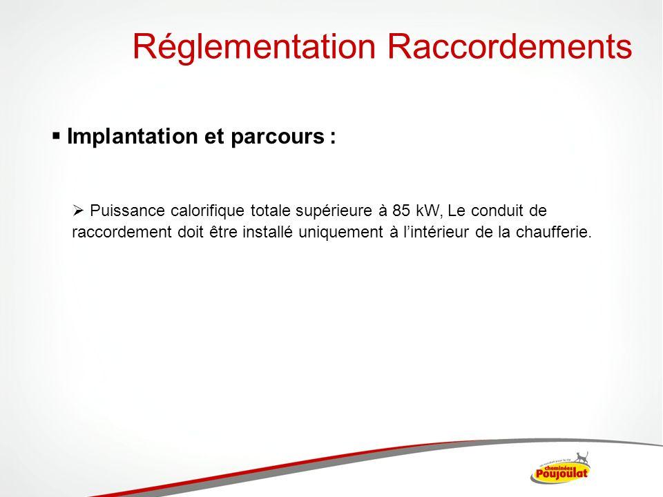 Réglementation Raccordements Implantation et parcours : Puissance calorifique totale supérieure à 85 kW, Le conduit de raccordement doit être installé