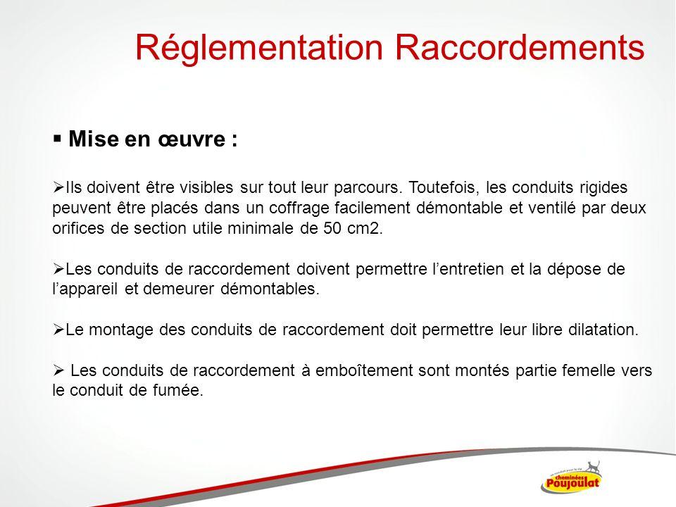 Réglementation Raccordements Entretien : Les conduits de raccordement doivent être conçus et mis en œuvre pour que leur entretien puisse être effectué lors des ramonages.