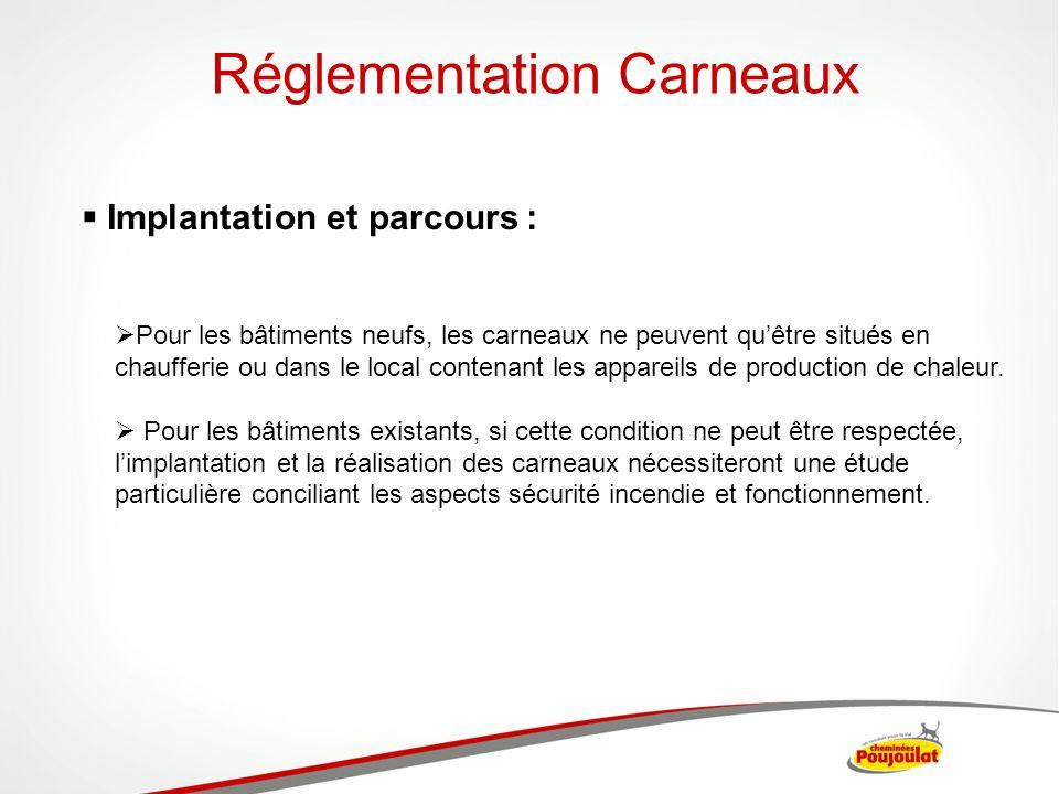 Réglementation Carneaux Choix des matériaux : Les composants utilisés pour la réalisation de carneau sont conformes à la norme NF EN 1856-2.