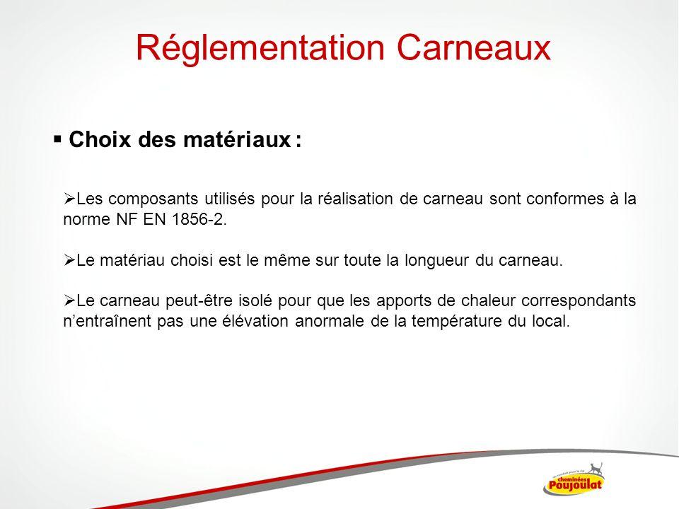 Réglementation Carneaux Choix des matériaux : Les composants utilisés pour la réalisation de carneau sont conformes à la norme NF EN 1856-2. Le matéri