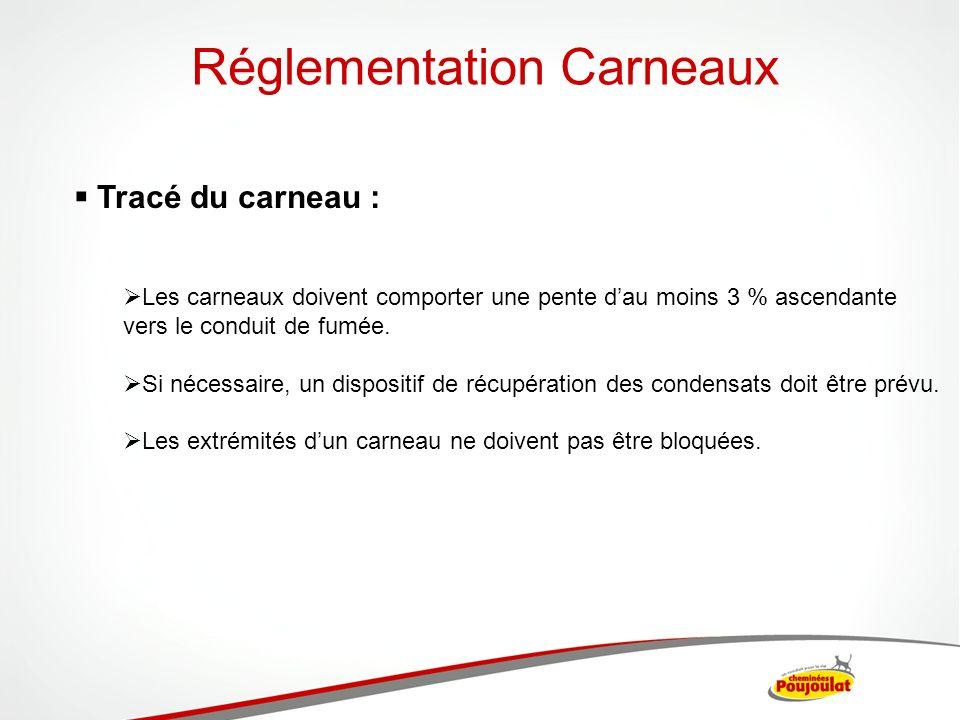 Réglementation Carneaux Orifices : Le carneau doit être pourvu : de trappes de ramonage disposées au moins après chaque changement de direction.