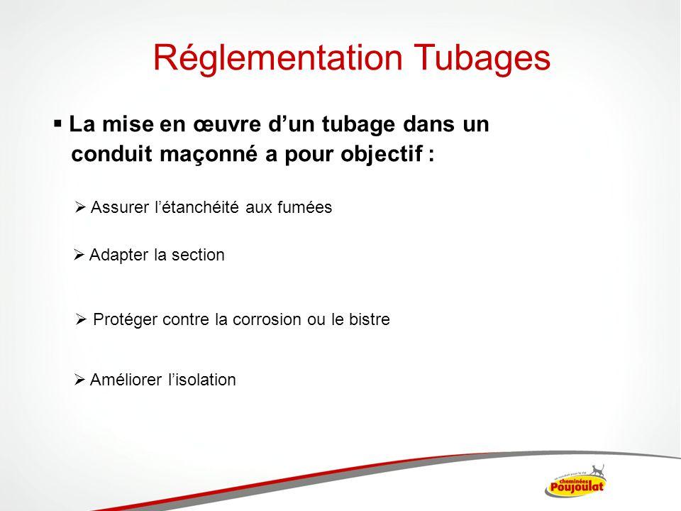 La mise en œuvre dun tubage dans un conduit maçonné a pour objectif : Assurer létanchéité aux fumées Améliorer lisolation Protéger contre la corrosion